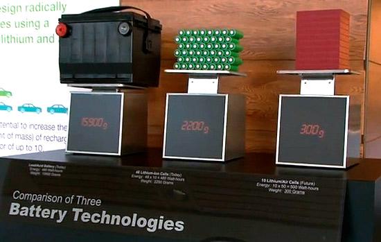 battery500  v c
